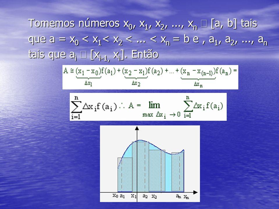 Tomemos números x0, x1, x2, ..., xn Î [a, b] tais